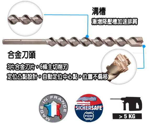 法國DIAGER五溝六刃水泥鑽尾鑽頭鎚鑽用水泥鑽頭鑽尾