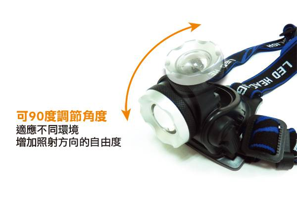 頭戴式LED頭燈