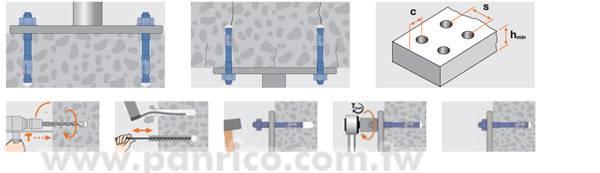 瑞士原裝 抗震拉脹壁虎 膨脹螺栓 使用示意圖