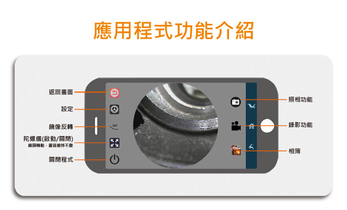 探針式蛇螺儀內視鏡 適安卓Android手機